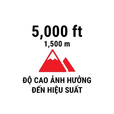 5000 ft (1500 m) altitude or higher will affect performance